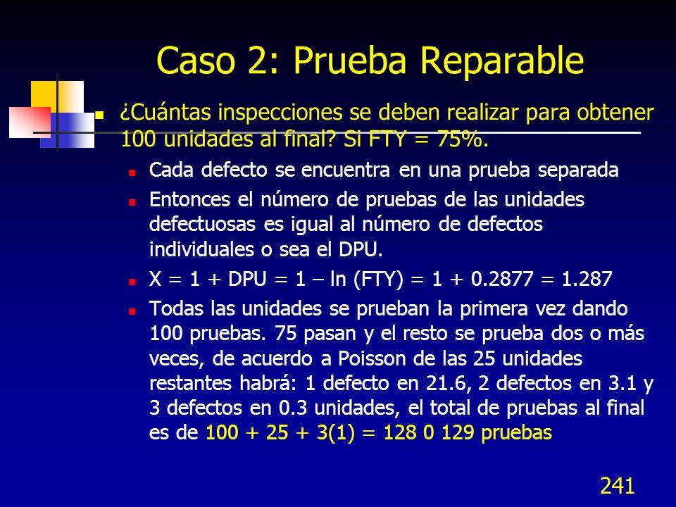 241 Caso 2: Prueba Reparable ¿Cuántas inspecciones se deben realizar para obtener 100 unidades al final? Si FTY = 75%. Cada defecto se encuentra en un