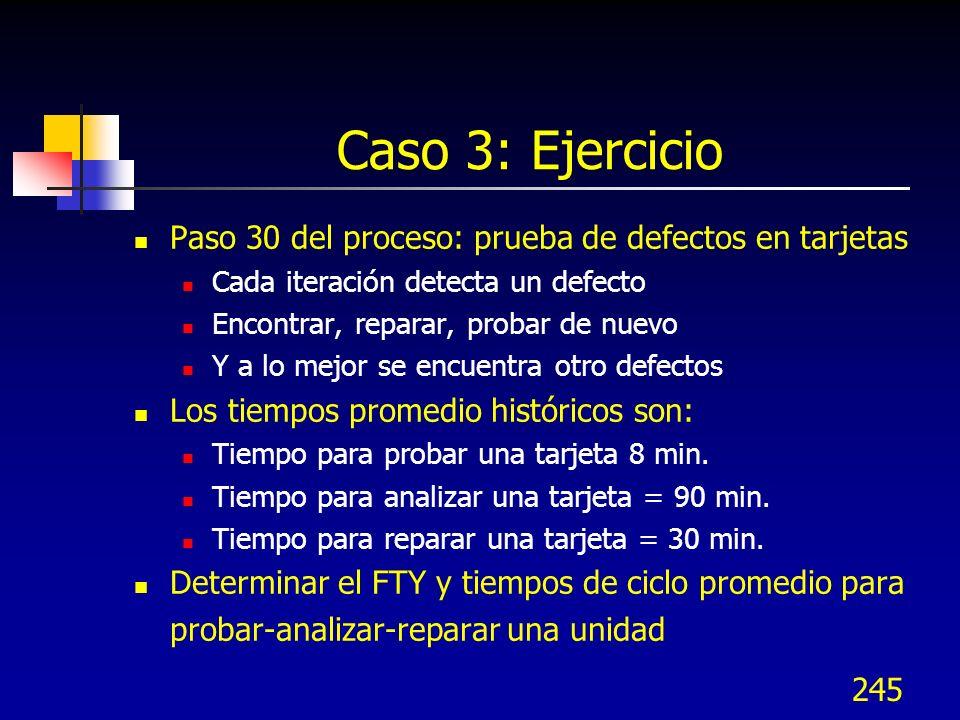 245 Caso 3: Ejercicio Paso 30 del proceso: prueba de defectos en tarjetas Cada iteración detecta un defecto Encontrar, reparar, probar de nuevo Y a lo