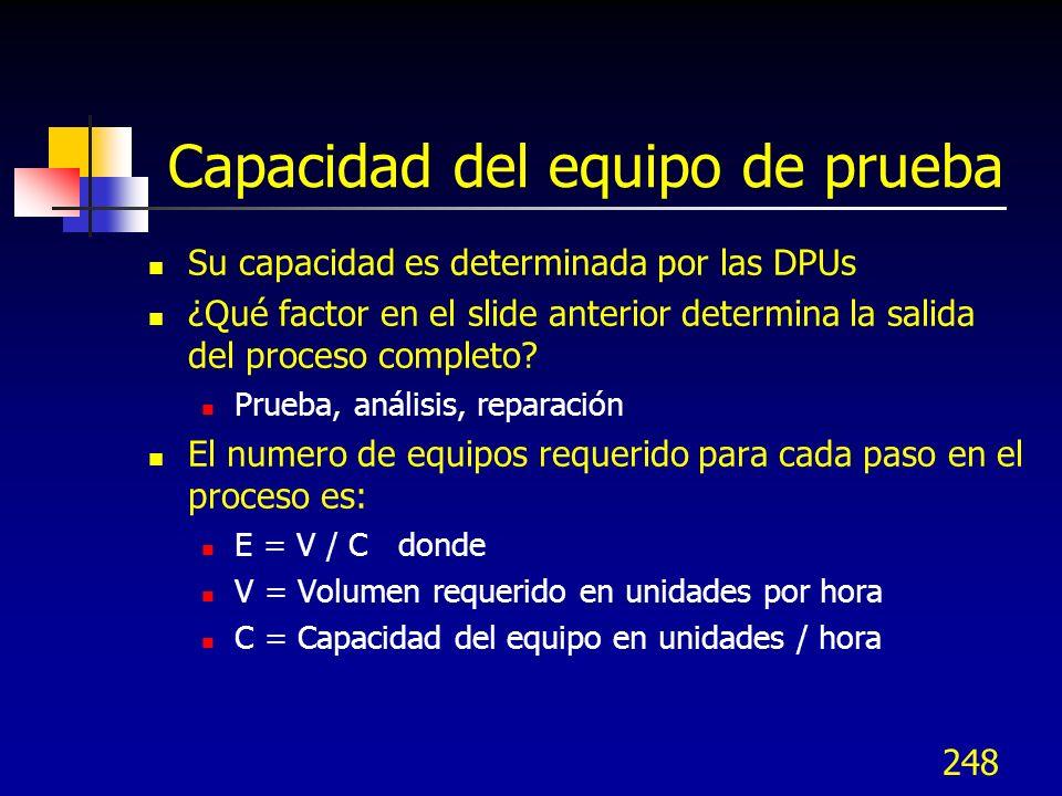 248 Capacidad del equipo de prueba Su capacidad es determinada por las DPUs ¿Qué factor en el slide anterior determina la salida del proceso completo?