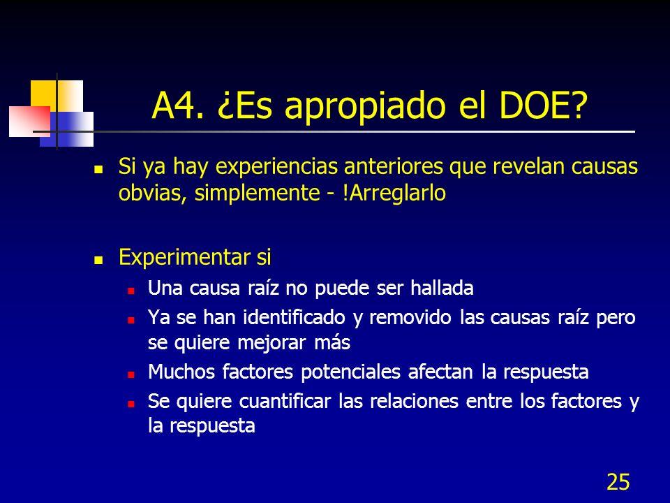 25 A4. ¿Es apropiado el DOE? Si ya hay experiencias anteriores que revelan causas obvias, simplemente - !Arreglarlo Experimentar si Una causa raíz no
