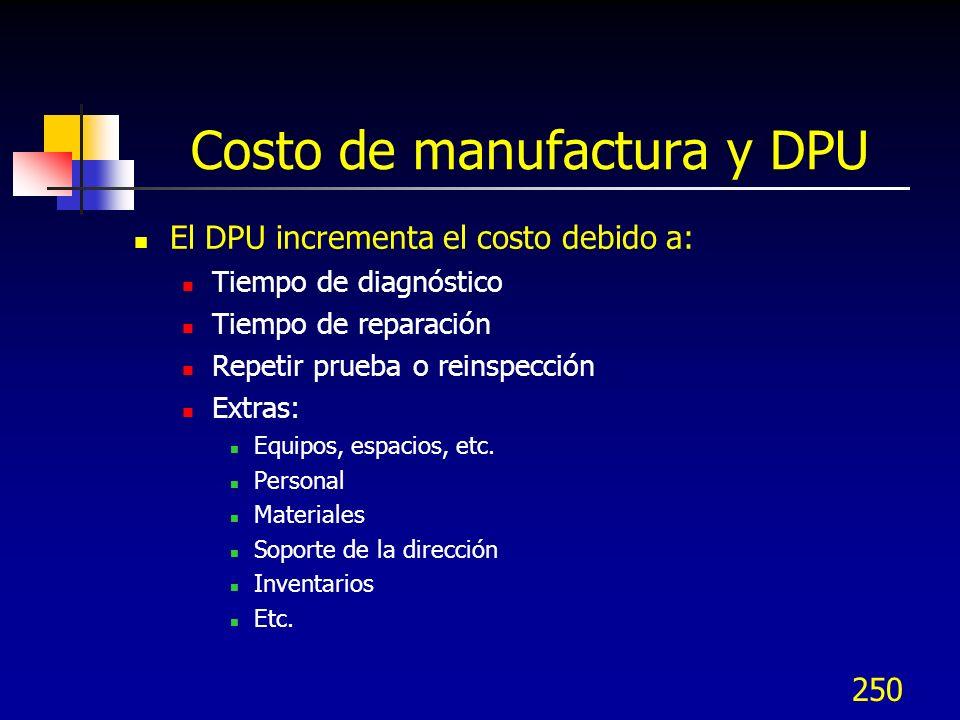 250 Costo de manufactura y DPU El DPU incrementa el costo debido a: Tiempo de diagnóstico Tiempo de reparación Repetir prueba o reinspección Extras: E