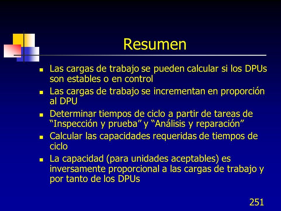 251 Resumen Las cargas de trabajo se pueden calcular si los DPUs son estables o en control Las cargas de trabajo se incrementan en proporción al DPU D