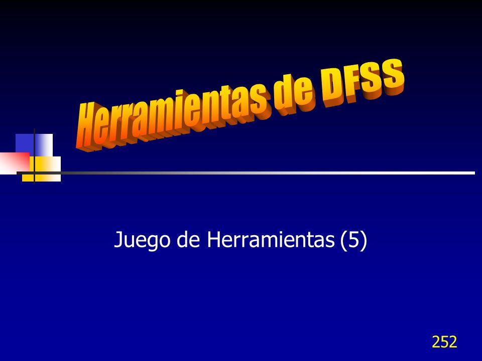 252 Juego de Herramientas (5)