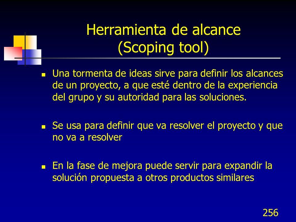 256 Herramienta de alcance (Scoping tool) Una tormenta de ideas sirve para definir los alcances de un proyecto, a que esté dentro de la experiencia de
