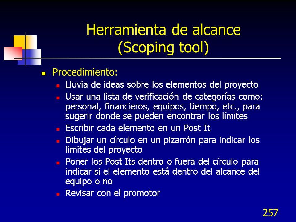 257 Herramienta de alcance (Scoping tool) Procedimiento: Lluvia de ideas sobre los elementos del proyecto Usar una lista de verificación de categorías
