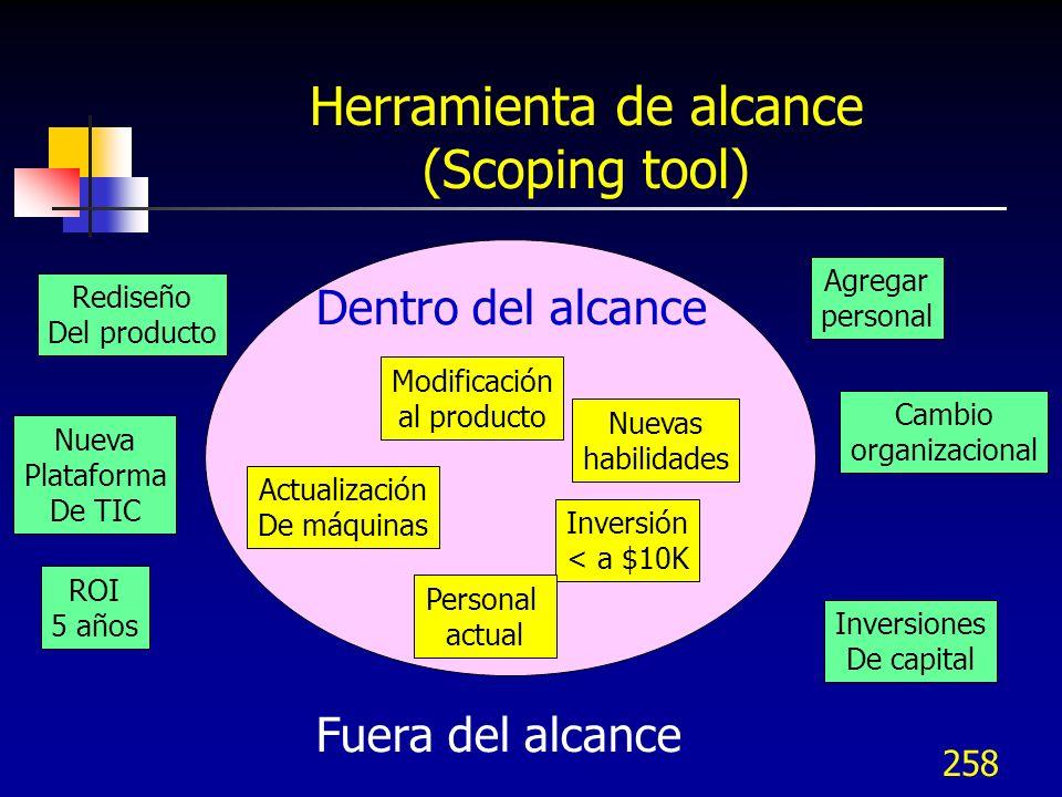 258 Herramienta de alcance (Scoping tool) Rediseño Del producto Modificación al producto Nuevas habilidades Actualización De máquinas Inversión < a $1