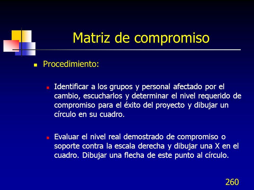 260 Matriz de compromiso Procedimiento: Identificar a los grupos y personal afectado por el cambio, escucharlos y determinar el nivel requerido de com