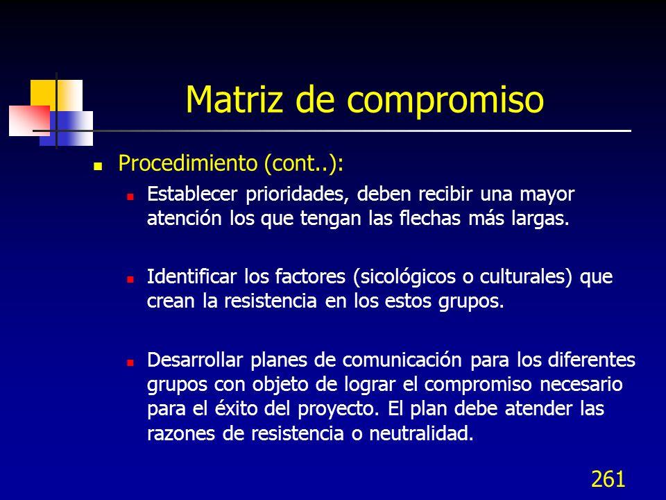261 Matriz de compromiso Procedimiento (cont..): Establecer prioridades, deben recibir una mayor atención los que tengan las flechas más largas. Ident