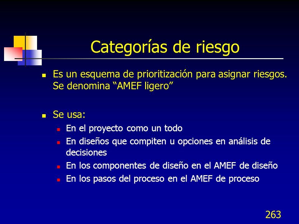 263 Categorías de riesgo Es un esquema de prioritización para asignar riesgos. Se denomina AMEF ligero Se usa: En el proyecto como un todo En diseños