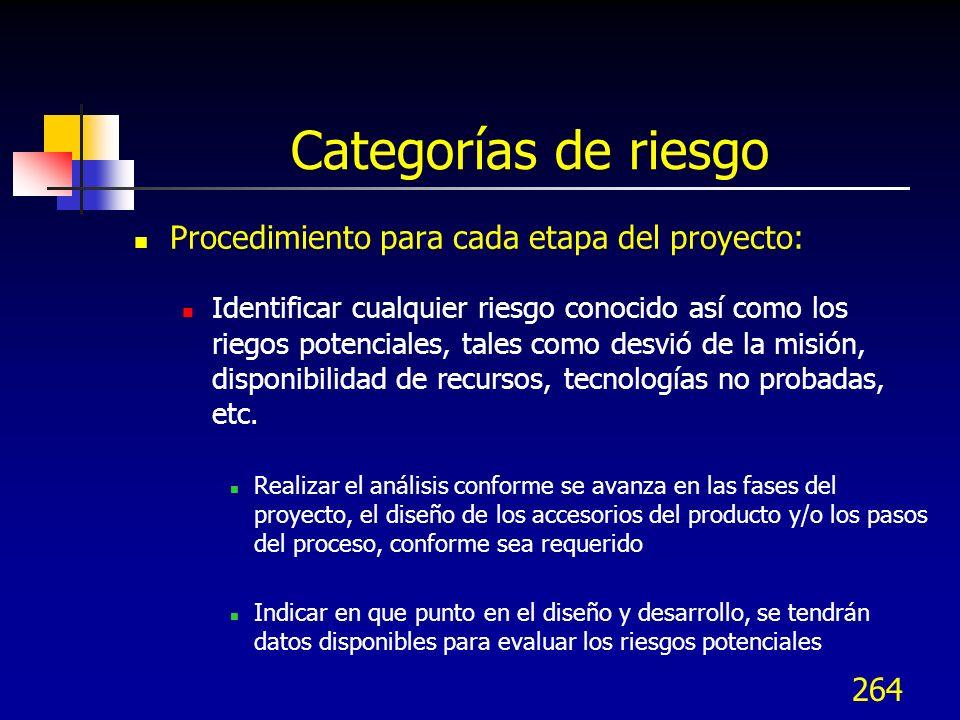 264 Categorías de riesgo Procedimiento para cada etapa del proyecto: Identificar cualquier riesgo conocido así como los riegos potenciales, tales como
