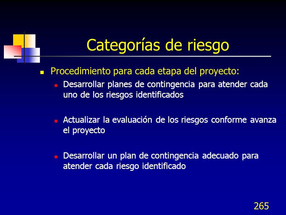 265 Categorías de riesgo Procedimiento para cada etapa del proyecto: Desarrollar planes de contingencia para atender cada uno de los riesgos identific