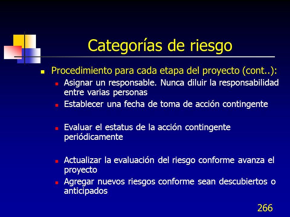 266 Categorías de riesgo Procedimiento para cada etapa del proyecto (cont..): Asignar un responsable. Nunca diluir la responsabilidad entre varias per