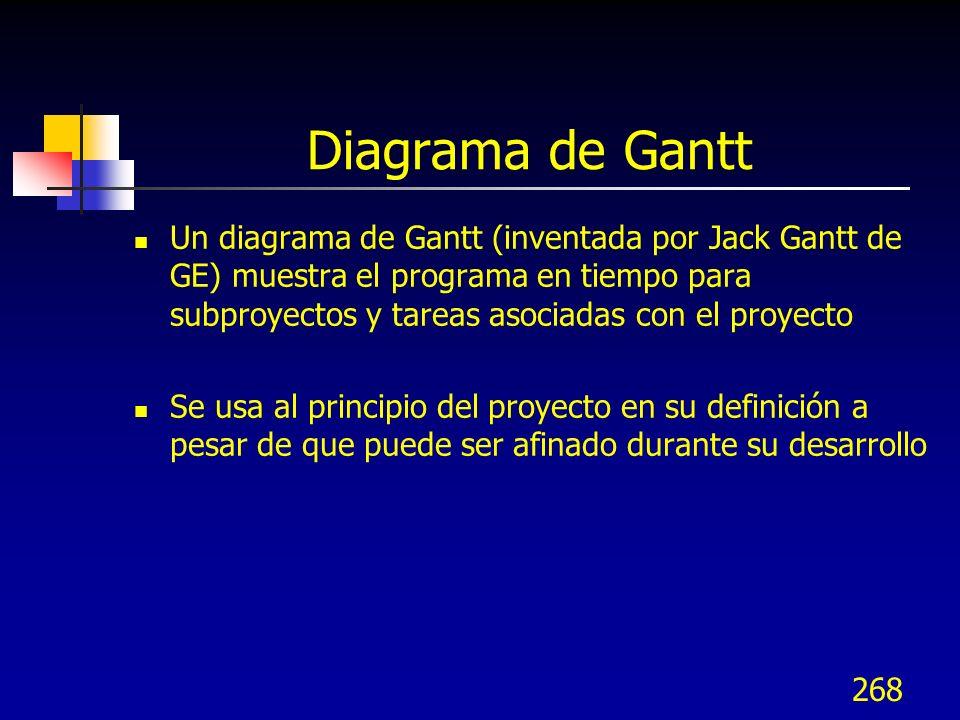 268 Diagrama de Gantt Un diagrama de Gantt (inventada por Jack Gantt de GE) muestra el programa en tiempo para subproyectos y tareas asociadas con el