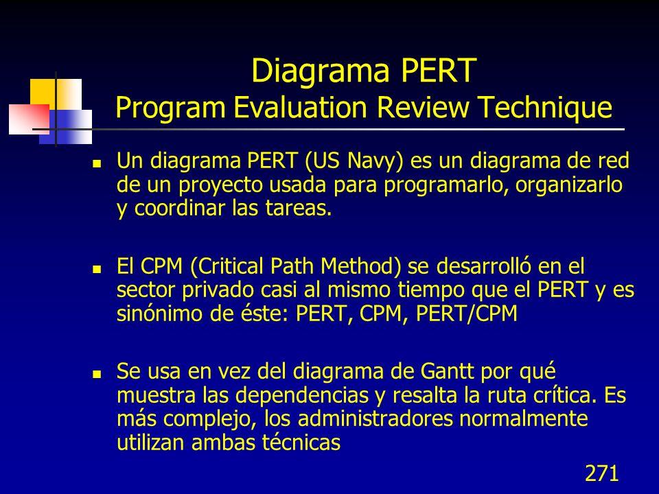 271 Diagrama PERT Program Evaluation Review Technique Un diagrama PERT (US Navy) es un diagrama de red de un proyecto usada para programarlo, organiza