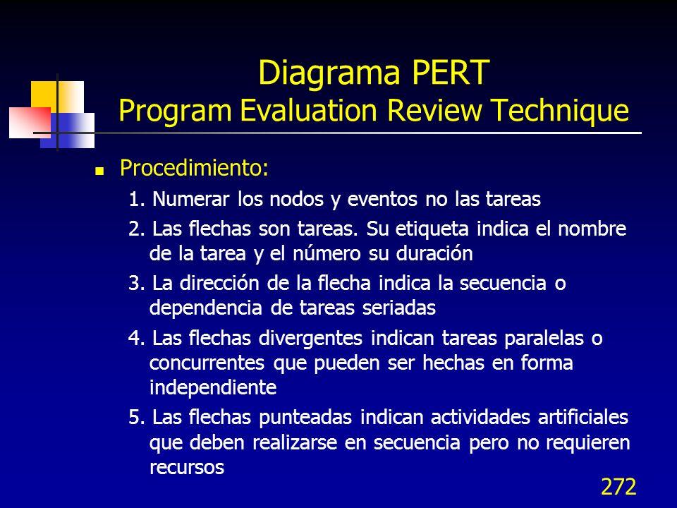 272 Diagrama PERT Program Evaluation Review Technique Procedimiento: 1. Numerar los nodos y eventos no las tareas 2. Las flechas son tareas. Su etique