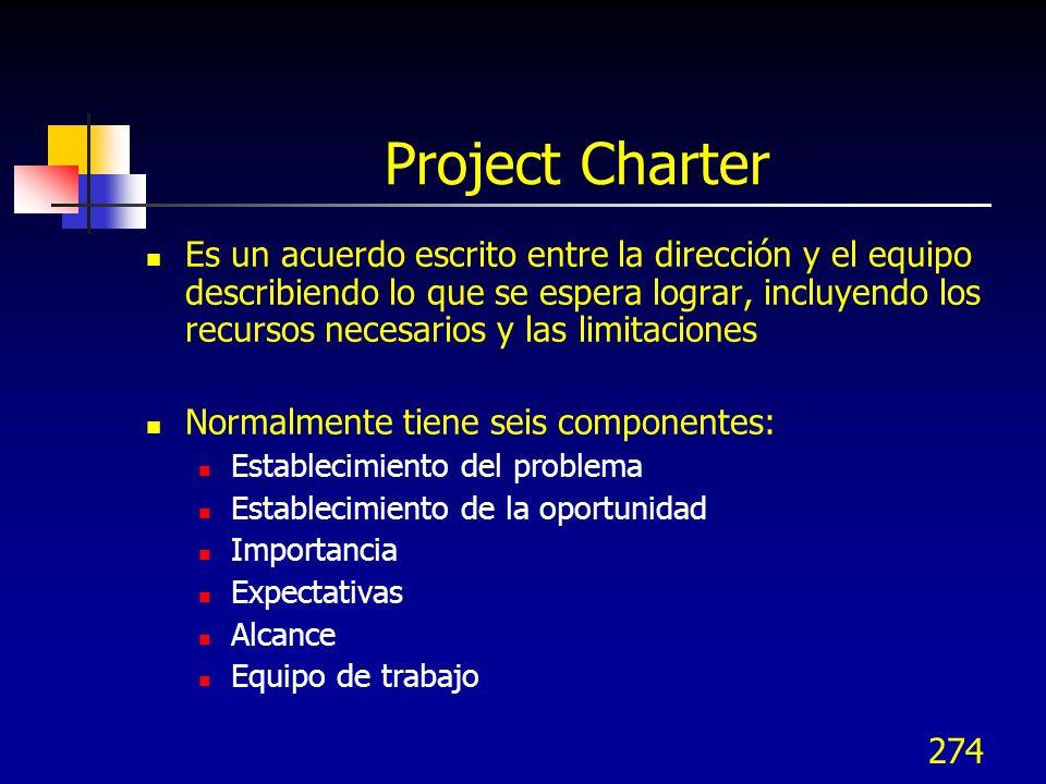 274 Project Charter Es un acuerdo escrito entre la dirección y el equipo describiendo lo que se espera lograr, incluyendo los recursos necesarios y la