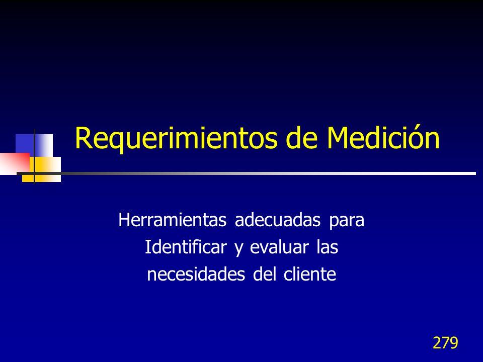 279 Requerimientos de Medición Herramientas adecuadas para Identificar y evaluar las necesidades del cliente