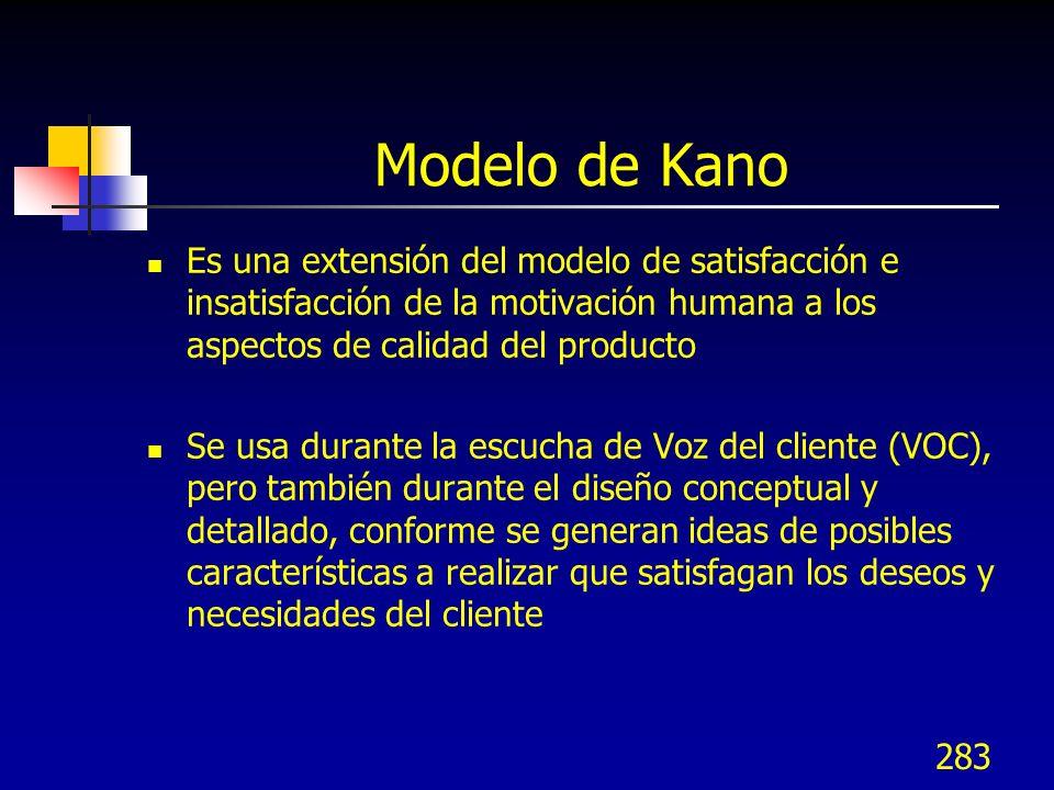 283 Modelo de Kano Es una extensión del modelo de satisfacción e insatisfacción de la motivación humana a los aspectos de calidad del producto Se usa