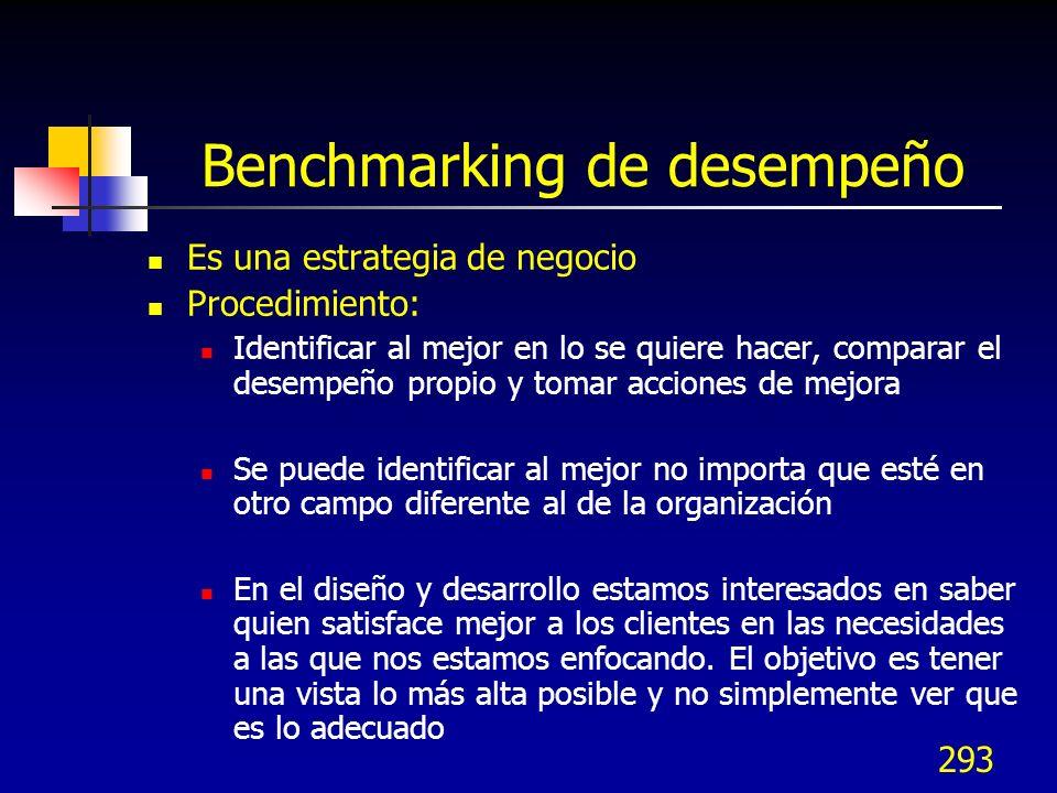 293 Benchmarking de desempeño Es una estrategia de negocio Procedimiento: Identificar al mejor en lo se quiere hacer, comparar el desempeño propio y t
