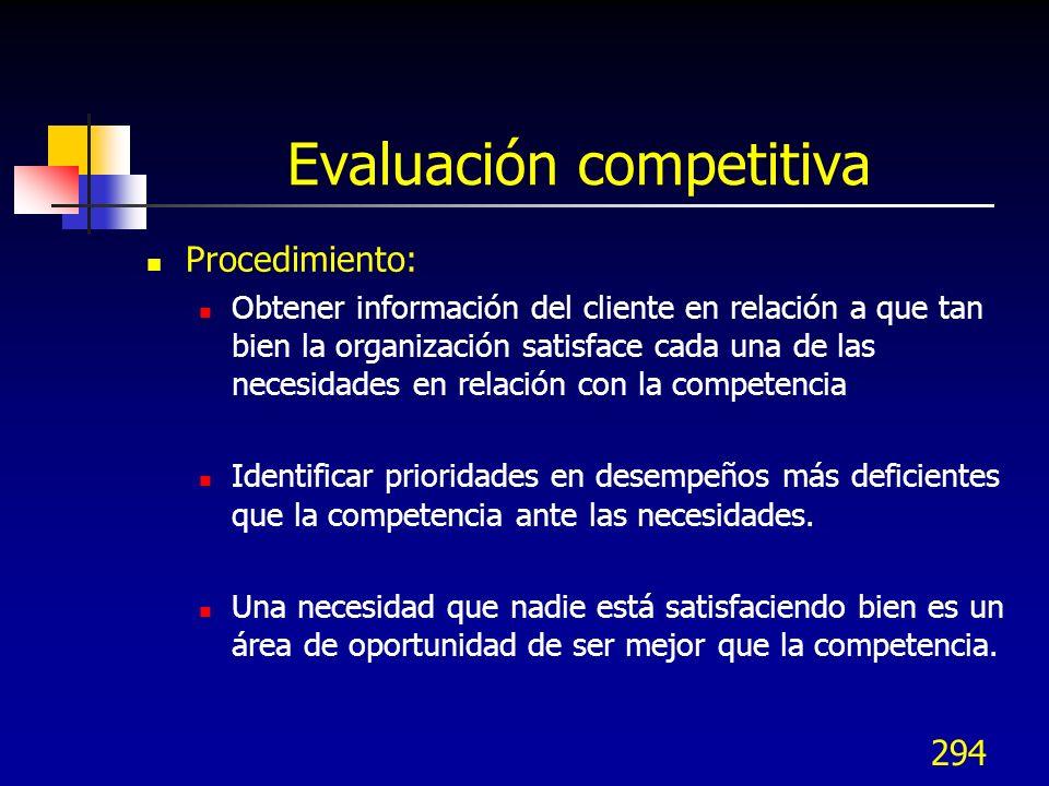 294 Evaluación competitiva Procedimiento: Obtener información del cliente en relación a que tan bien la organización satisface cada una de las necesid