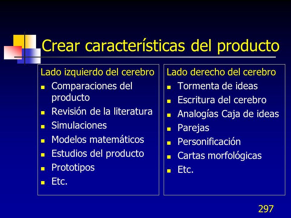 297 Crear características del producto Lado izquierdo del cerebro Comparaciones del producto Revisión de la literatura Simulaciones Modelos matemático