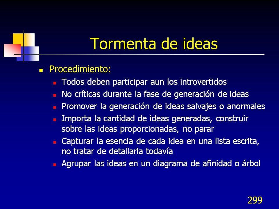 299 Tormenta de ideas Procedimiento: Todos deben participar aun los introvertidos No críticas durante la fase de generación de ideas Promover la gener