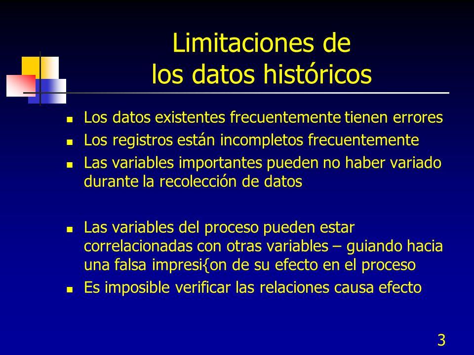 3 Limitaciones de los datos históricos Los datos existentes frecuentemente tienen errores Los registros están incompletos frecuentemente Las variables
