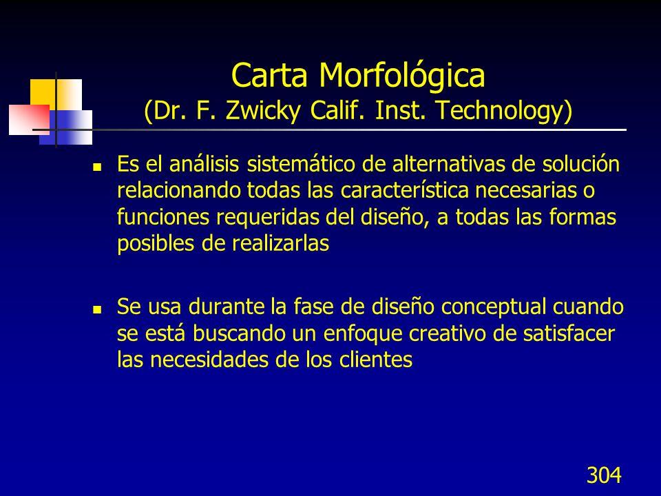 304 Carta Morfológica (Dr. F. Zwicky Calif. Inst. Technology) Es el análisis sistemático de alternativas de solución relacionando todas las caracterís