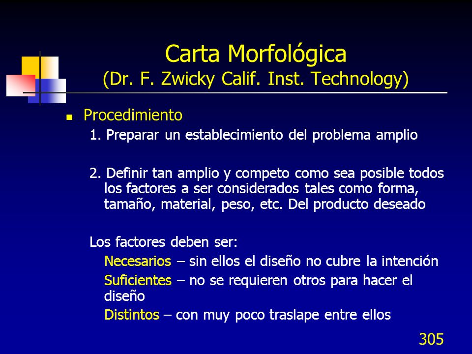 305 Carta Morfológica (Dr. F. Zwicky Calif. Inst. Technology) Procedimiento 1. Preparar un establecimiento del problema amplio 2. Definir tan amplio y