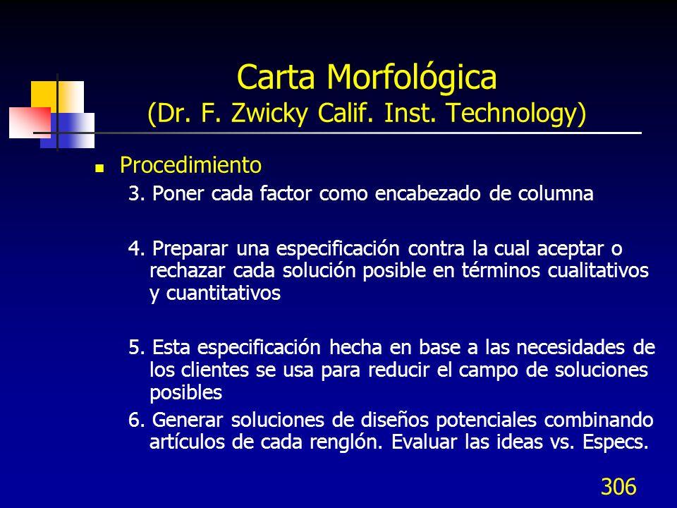 306 Carta Morfológica (Dr. F. Zwicky Calif. Inst. Technology) Procedimiento 3. Poner cada factor como encabezado de columna 4. Preparar una especifica