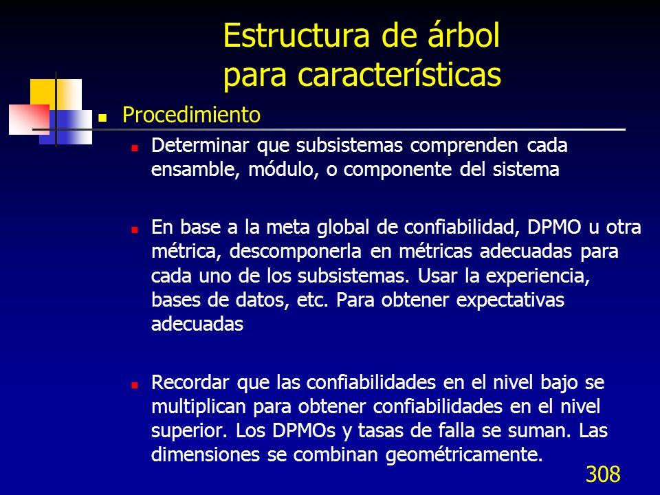 308 Estructura de árbol para características Procedimiento Determinar que subsistemas comprenden cada ensamble, módulo, o componente del sistema En ba