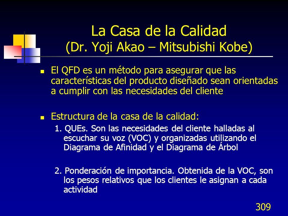 309 La Casa de la Calidad (Dr. Yoji Akao – Mitsubishi Kobe) El QFD es un método para asegurar que las características del producto diseñado sean orien