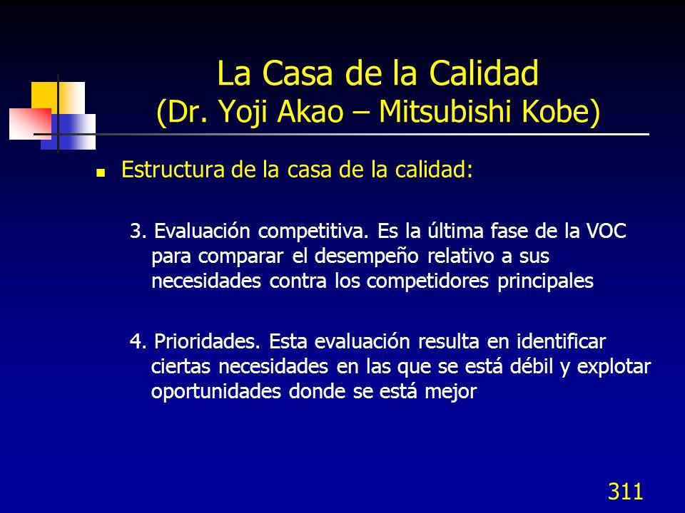 311 La Casa de la Calidad (Dr. Yoji Akao – Mitsubishi Kobe) Estructura de la casa de la calidad: 3. Evaluación competitiva. Es la última fase de la VO