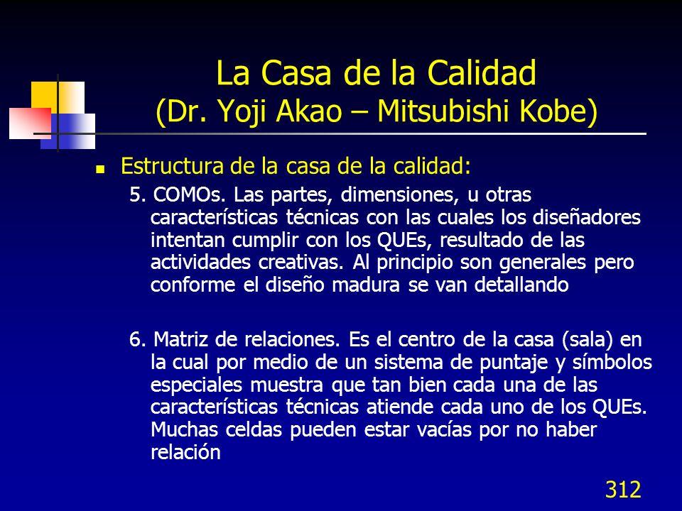 312 La Casa de la Calidad (Dr. Yoji Akao – Mitsubishi Kobe) Estructura de la casa de la calidad: 5. COMOs. Las partes, dimensiones, u otras caracterís