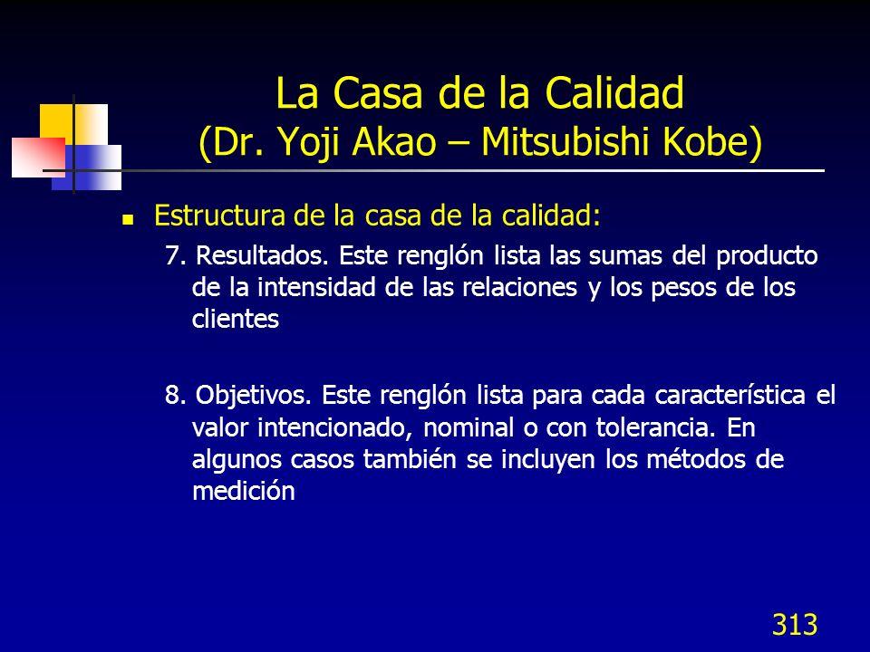 313 La Casa de la Calidad (Dr. Yoji Akao – Mitsubishi Kobe) Estructura de la casa de la calidad: 7. Resultados. Este renglón lista las sumas del produ