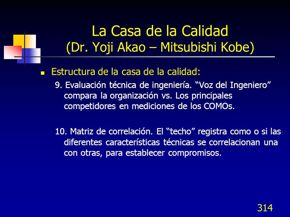 314 La Casa de la Calidad (Dr. Yoji Akao – Mitsubishi Kobe) Estructura de la casa de la calidad: 9. Evaluación técnica de ingeniería. Voz del Ingenier