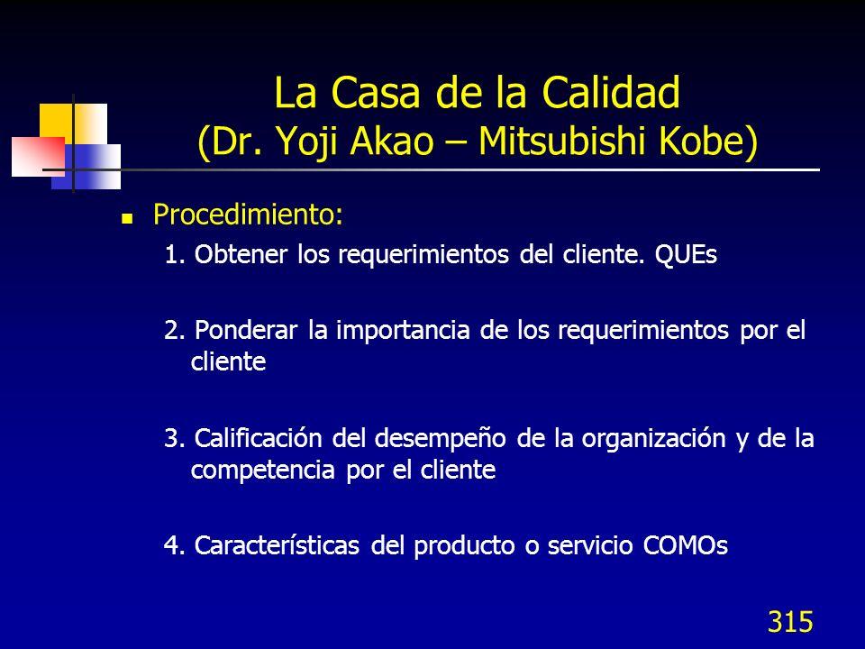 315 La Casa de la Calidad (Dr. Yoji Akao – Mitsubishi Kobe) Procedimiento: 1. Obtener los requerimientos del cliente. QUEs 2. Ponderar la importancia
