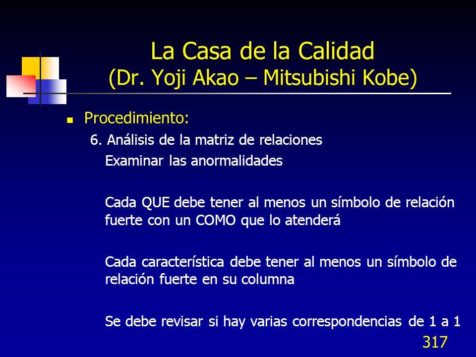 317 La Casa de la Calidad (Dr. Yoji Akao – Mitsubishi Kobe) Procedimiento: 6. Análisis de la matriz de relaciones Examinar las anormalidades Cada QUE