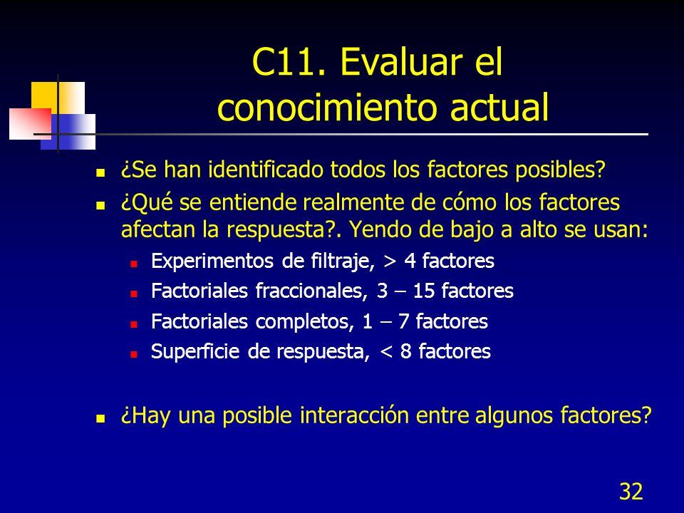 32 C11. Evaluar el conocimiento actual ¿Se han identificado todos los factores posibles? ¿Qué se entiende realmente de cómo los factores afectan la re