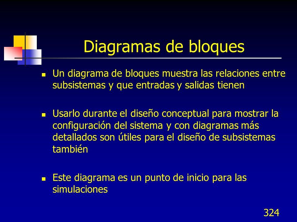324 Diagramas de bloques Un diagrama de bloques muestra las relaciones entre subsistemas y que entradas y salidas tienen Usarlo durante el diseño conc