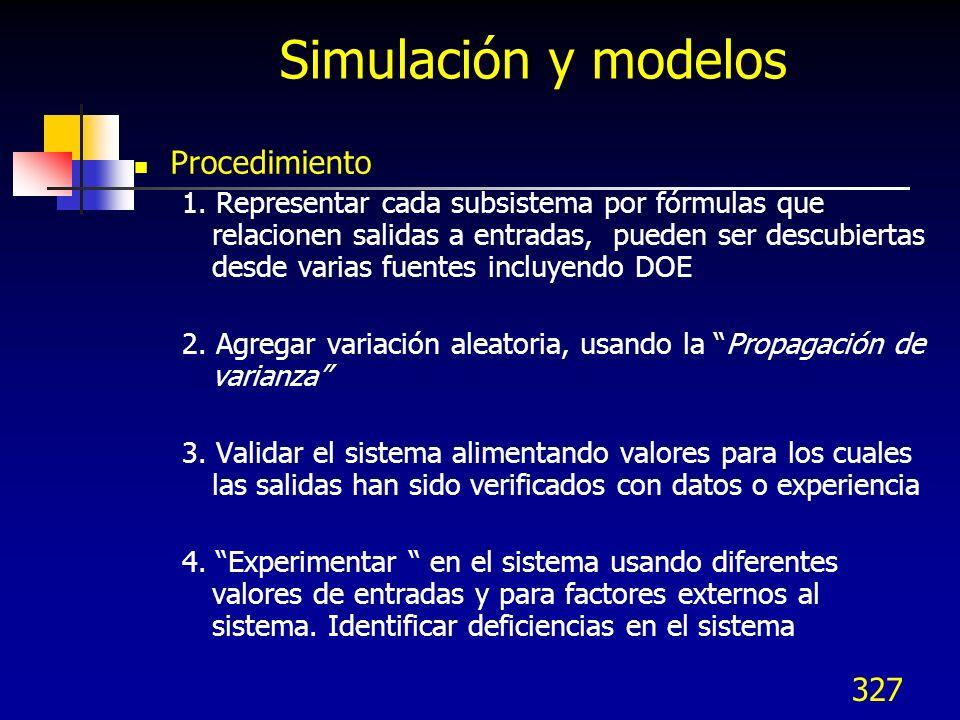327 Simulación y modelos Procedimiento 1. Representar cada subsistema por fórmulas que relacionen salidas a entradas, pueden ser descubiertas desde va