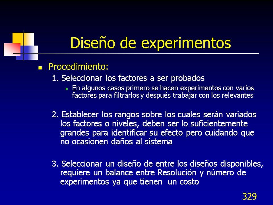 329 Diseño de experimentos Procedimiento: 1. Seleccionar los factores a ser probados En algunos casos primero se hacen experimentos con varios factore