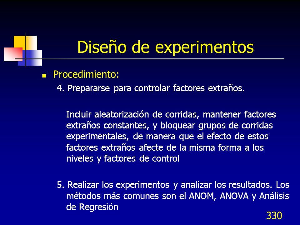 330 Diseño de experimentos Procedimiento: 4. Prepararse para controlar factores extraños. Incluir aleatorización de corridas, mantener factores extrañ