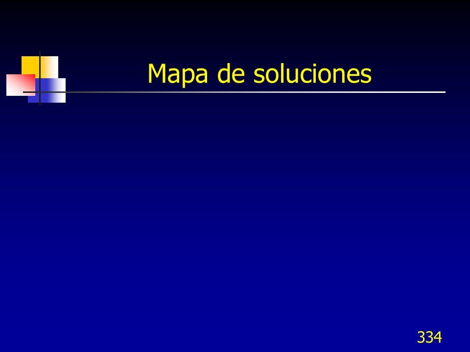 334 Mapa de soluciones