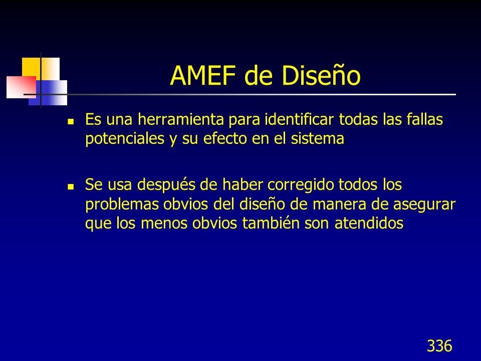336 AMEF de Diseño Es una herramienta para identificar todas las fallas potenciales y su efecto en el sistema Se usa después de haber corregido todos