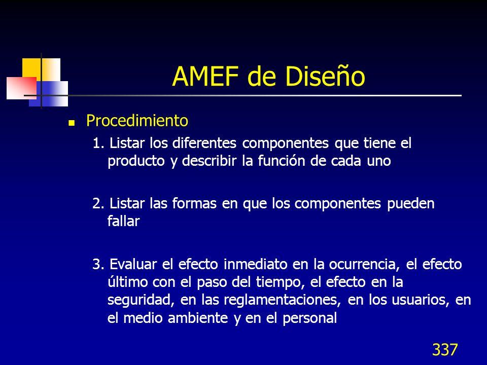 337 AMEF de Diseño Procedimiento 1. Listar los diferentes componentes que tiene el producto y describir la función de cada uno 2. Listar las formas en