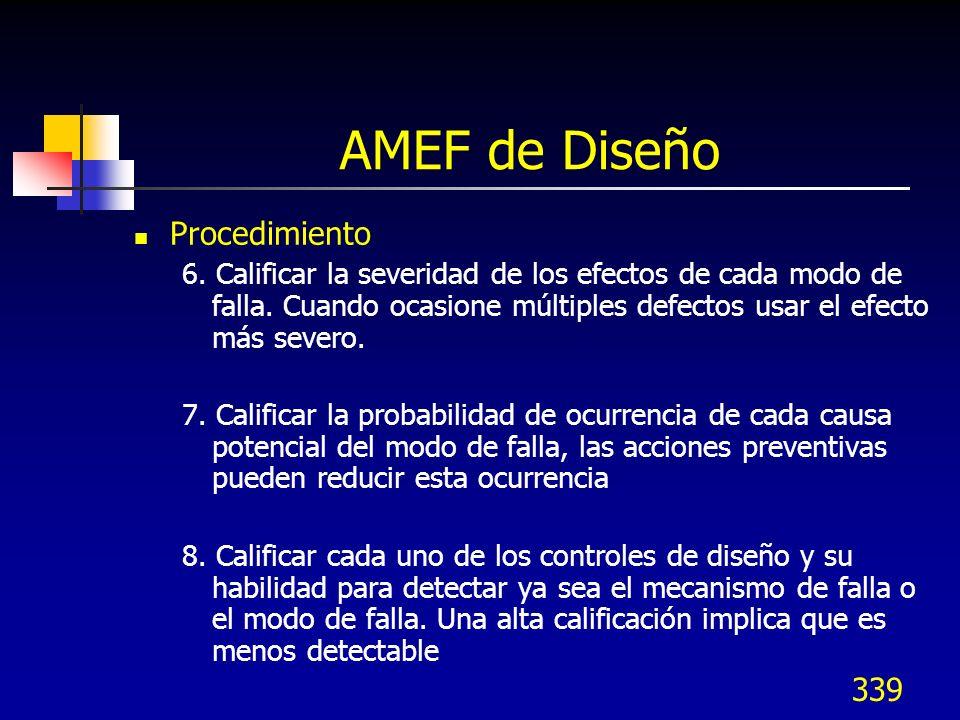339 AMEF de Diseño Procedimiento 6. Calificar la severidad de los efectos de cada modo de falla. Cuando ocasione múltiples defectos usar el efecto más