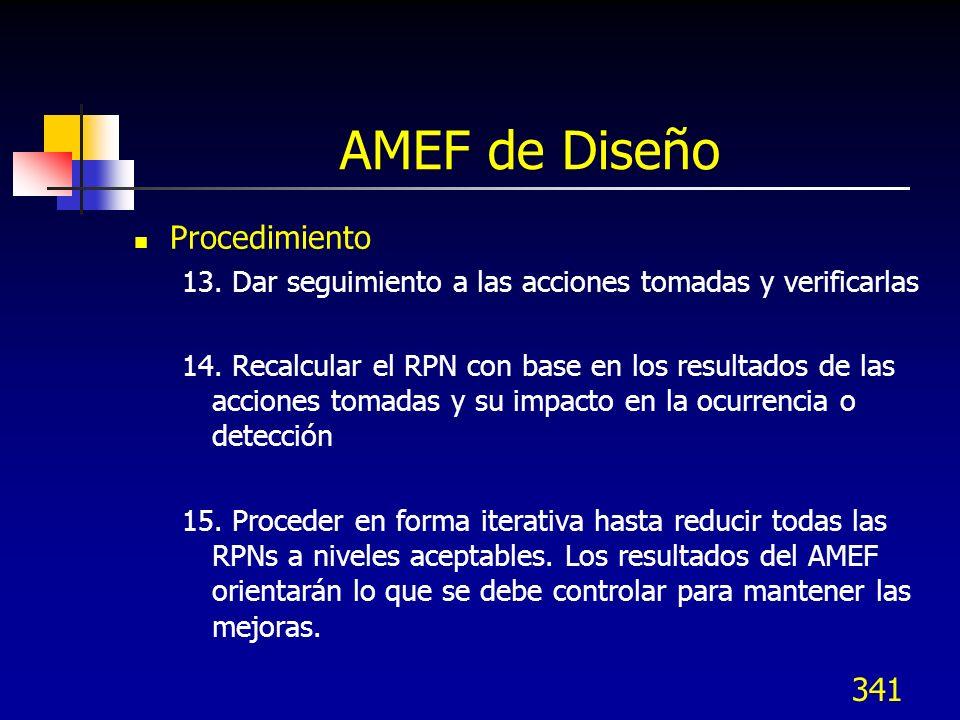 341 AMEF de Diseño Procedimiento 13. Dar seguimiento a las acciones tomadas y verificarlas 14. Recalcular el RPN con base en los resultados de las acc