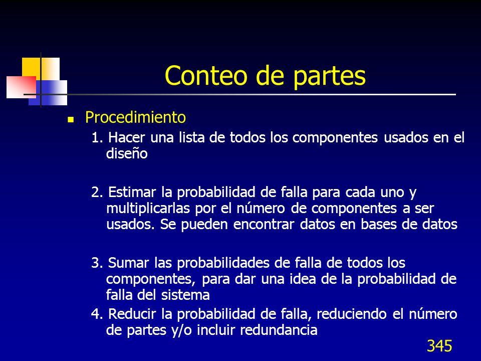 345 Conteo de partes Procedimiento 1. Hacer una lista de todos los componentes usados en el diseño 2. Estimar la probabilidad de falla para cada uno y