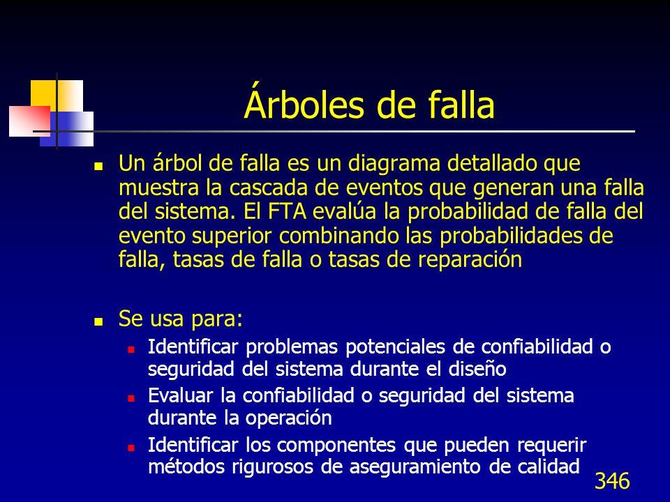 346 Árboles de falla Un árbol de falla es un diagrama detallado que muestra la cascada de eventos que generan una falla del sistema. El FTA evalúa la